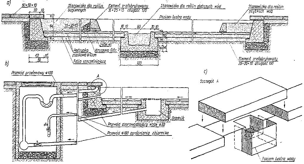 oczko-folia
